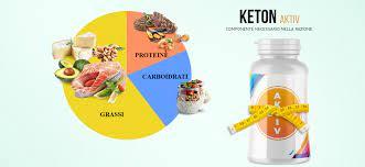 keto-actives-funciona-como-tomar-como-aplicar-como-usar-3